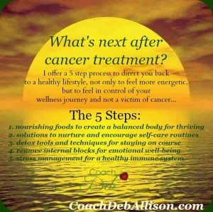 CoachDebAllison.com on Healing after Cancer